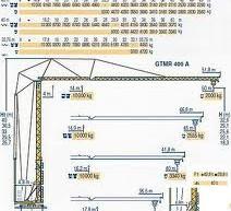 Huấn luyện an toàn-An toàn Lao động vận hành cần trục tháp di động