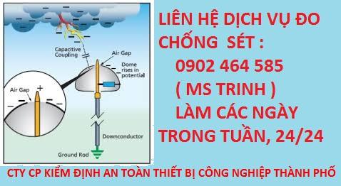 BAO-GIA-kiem-dinh-he-thong-chong-set-kiem-dinh-kim-thu-set-kiemdinhhethongchongset-2015