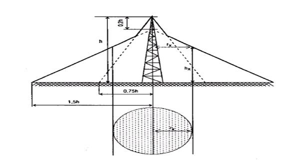 kiem-dinh-chong-set-TH1