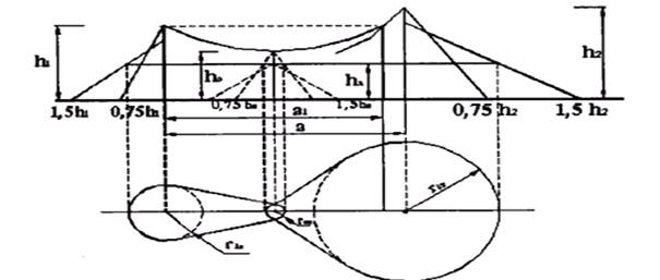 kiem-dinh-chong-set-TH22