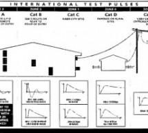 Kiểm định hệ thống chống sét | Tổng quan thông số hệ thống chống sét lan truyền trên đường nguồn
