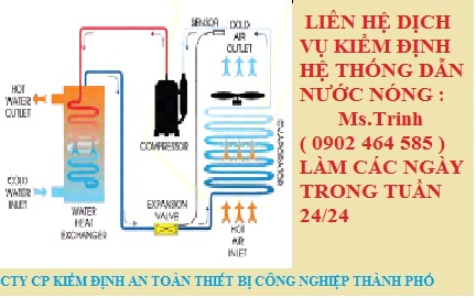 kiem-dinh-he-thong-dan-nuoc-nong-ct2
